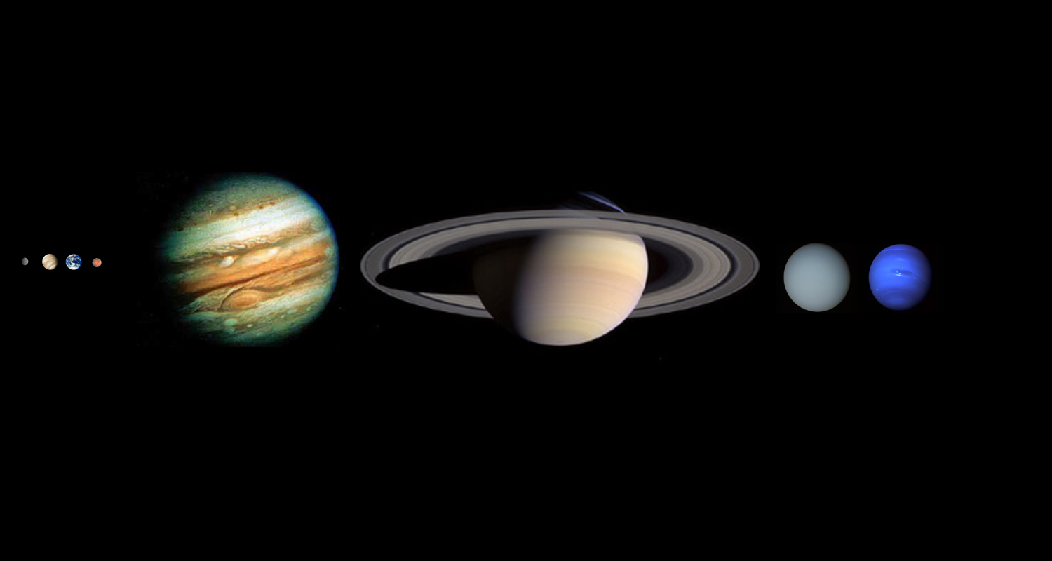 planets size scale model -#main