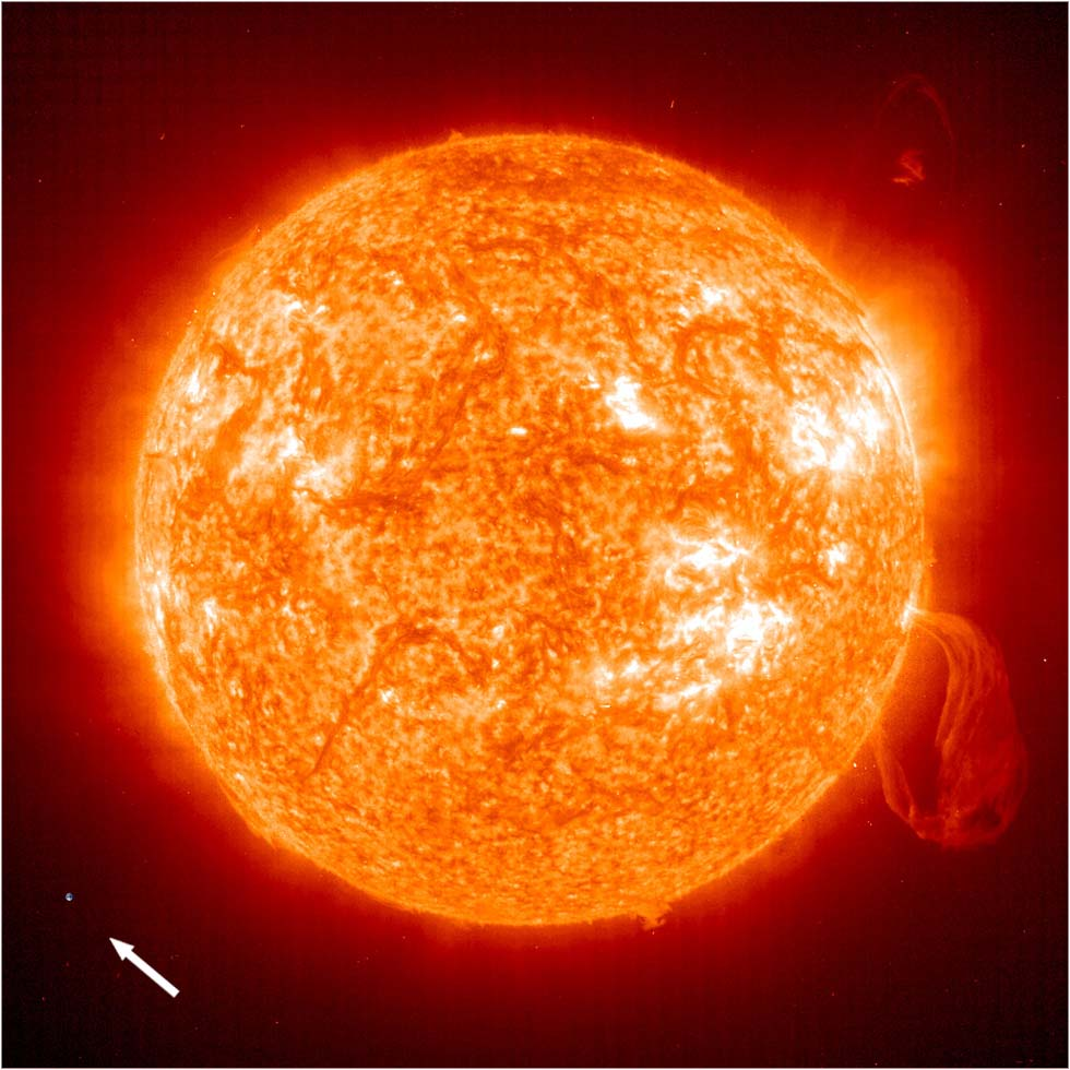 Sun - Facts About the Sun