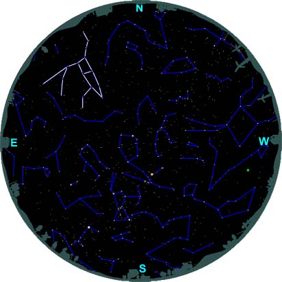finding ursa major northern hemisphere